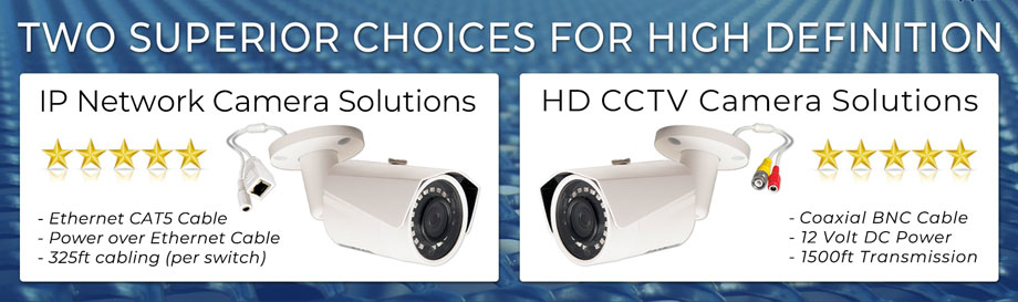 Types of CCTV security cameras banner