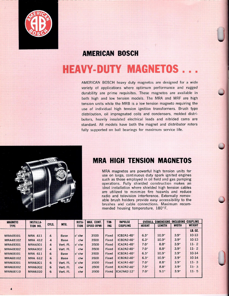 am-bosch-mag-cat-1963-skinny-p4.png