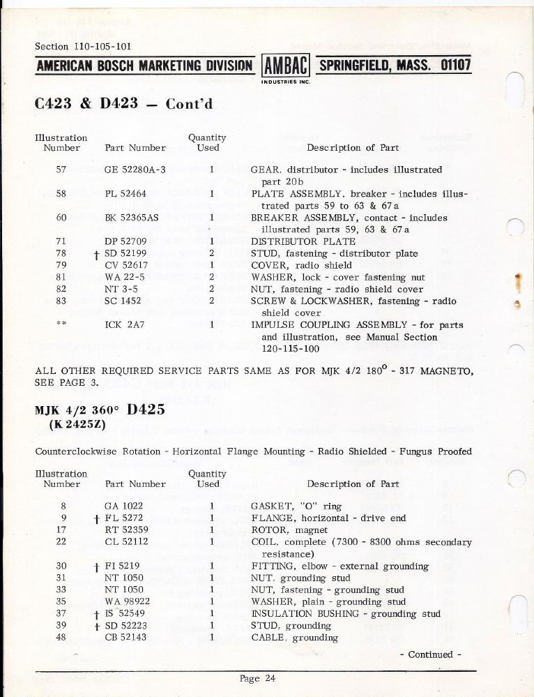 mjk-ed-c-d-parts-skinny-p24.png