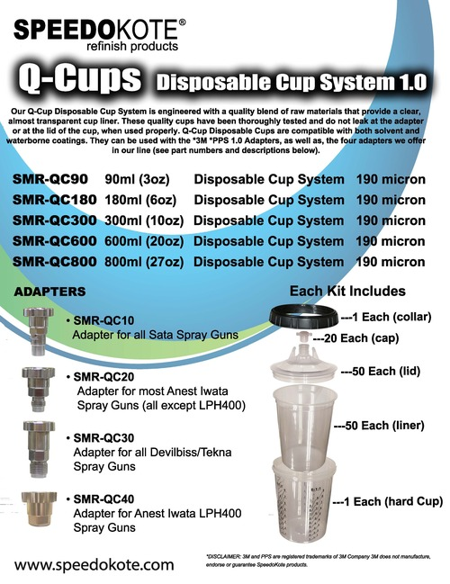 Q-Cup Spray Gun Cup Adapter SMR-QC40 - Fits Anest Iwata LPH400 Spray Guns