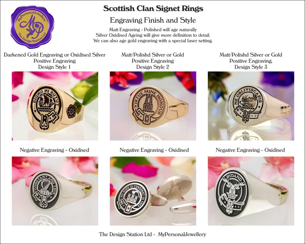Scottish Clan Style Selection