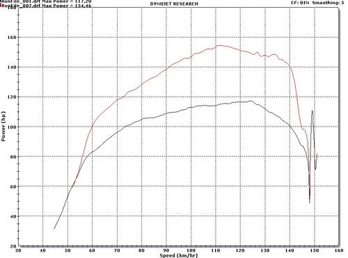 x18d 143/136 ECU Tuning Software