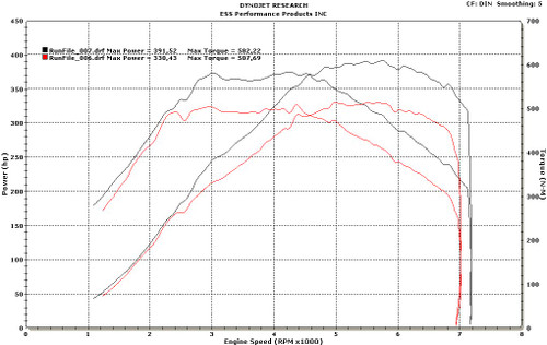 "ESS E-Flash N54 ""is/1M"" spec ECU Performance Software"