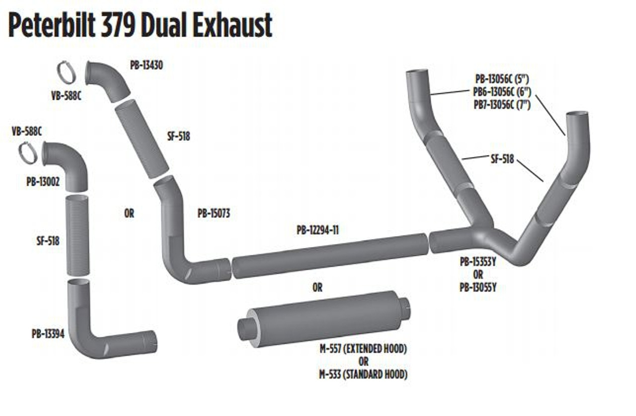 peterbilt 379 exhaust layouts__66960.original peterbilt 379 dual exhaust system pipes diagram