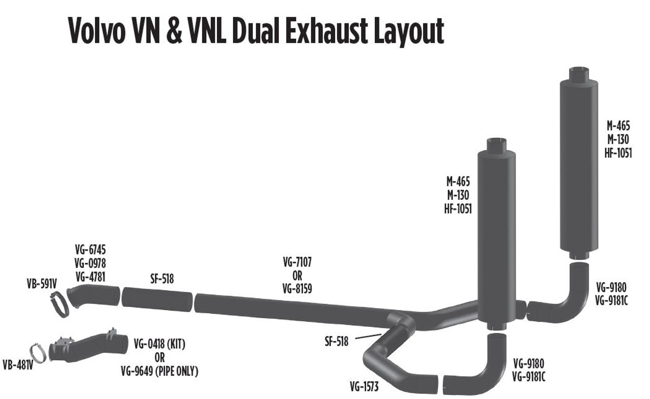 Volvo VN & VNL Dual Exhaust Layout