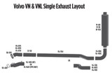 Volvo VN & VNL Single Exhaust Layout