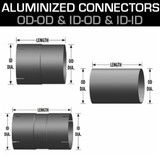 Aluminized Connectors