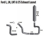 LTS Exhaust Layouts