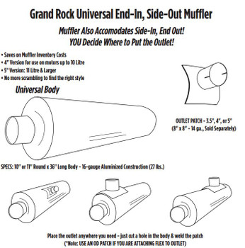 "ARG-0536OD 10"" x 36"" Universal Muffler 5"" OD ARG-0536OD"