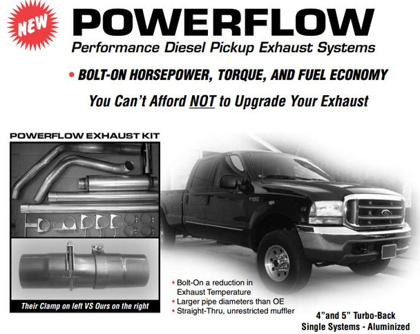 """PS-6.0-A5 2003-2005 Ford 6.0 Powerstroke 5"""" Stack Kit"""