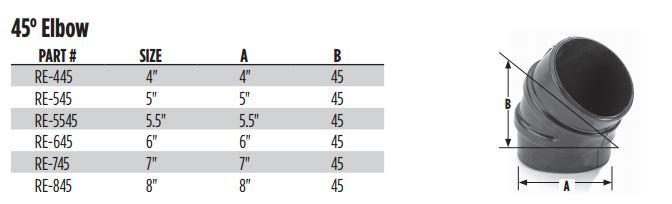 45-degree-air-intake-elbow-chart.jpg
