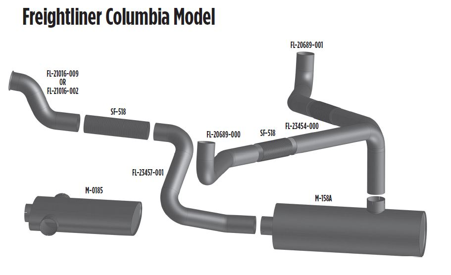 Freightliner Columbia Exhaust Parts