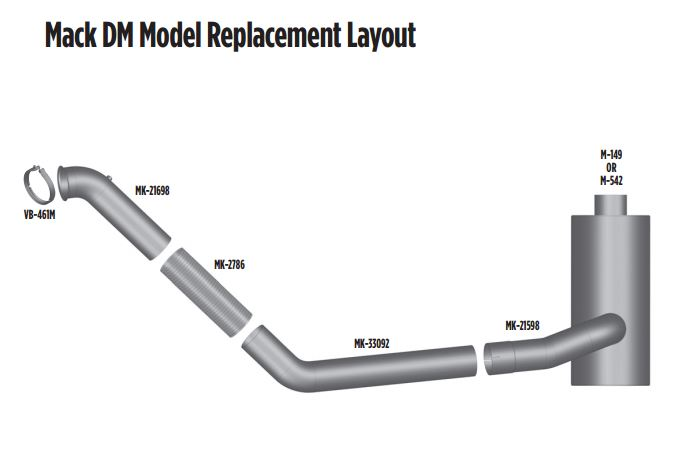 mack-dm-model-layout-exhausts.jpg