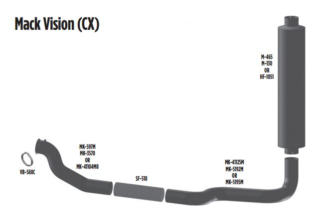 mack-vision-cx-layouts.jpg