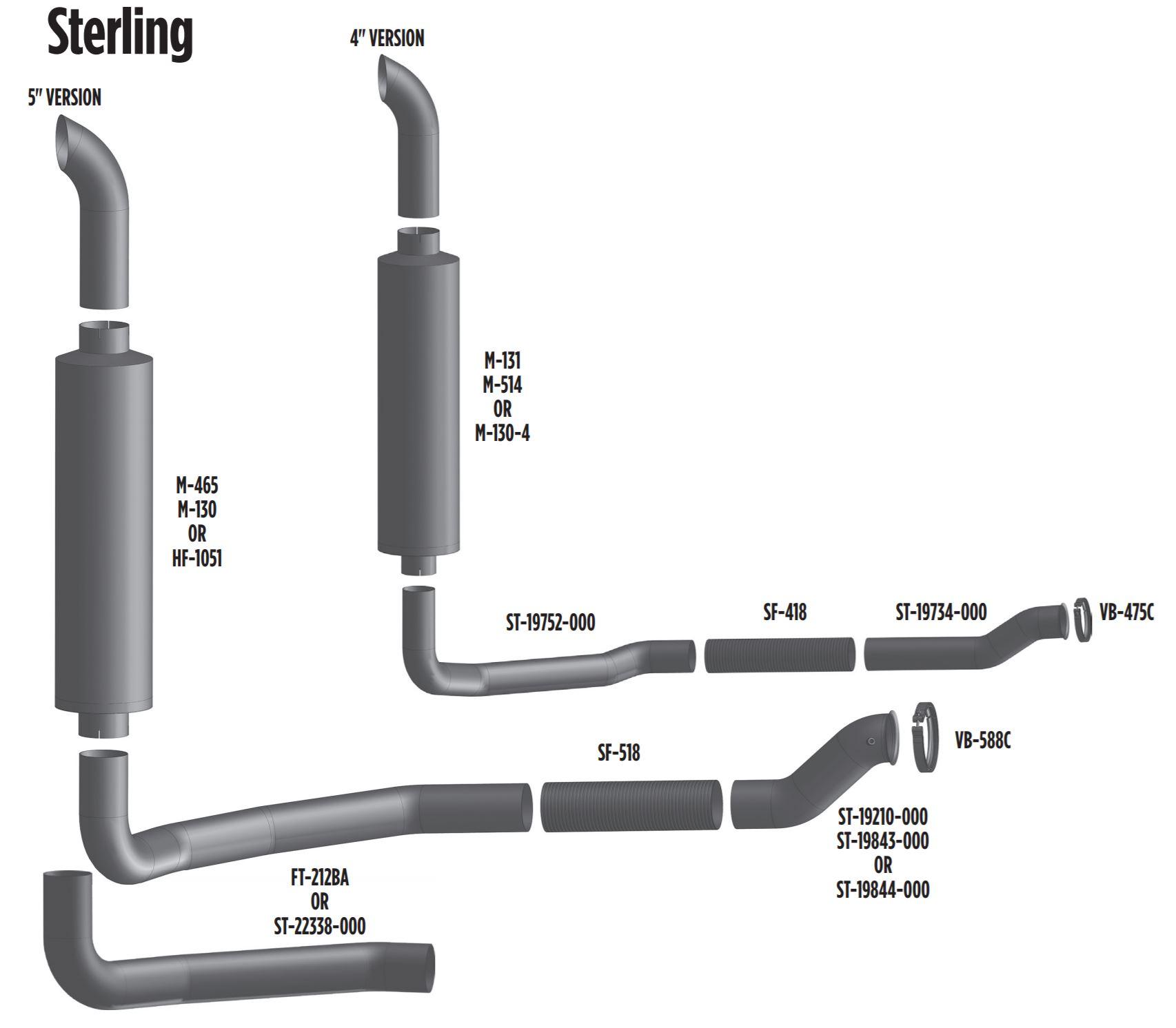 sterling-truck-layout.jpg