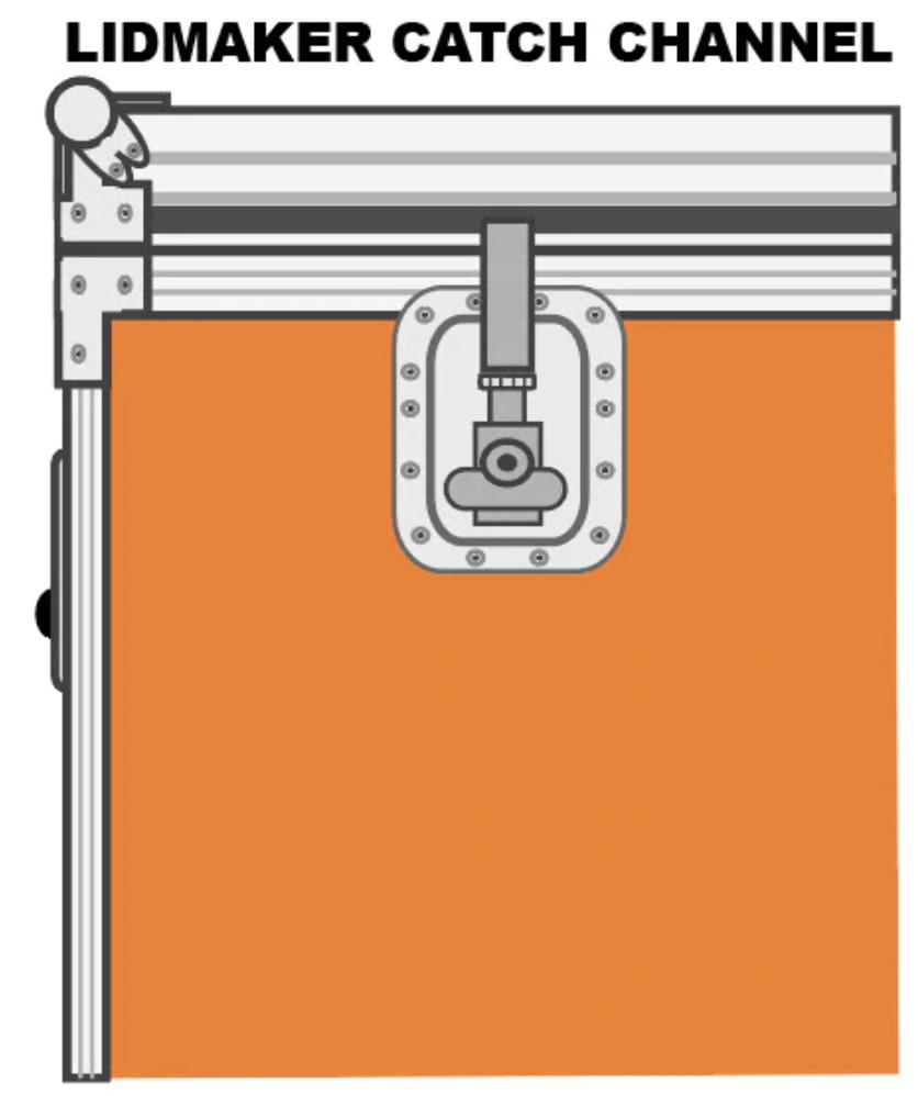 lid-maker-diyroadcase.png