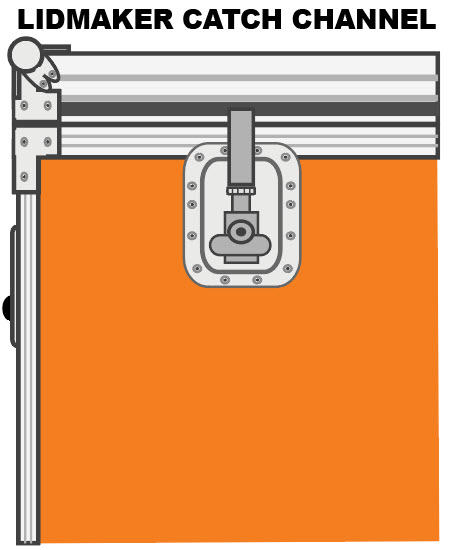 lidmaker-catch-channel-2.jpg