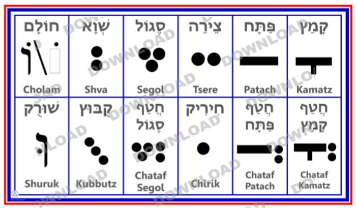 Hebrew Vowels Chart (a downloadable item)