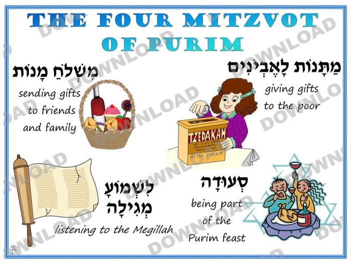 4 Mitzvot Poster (a downloadable item)
