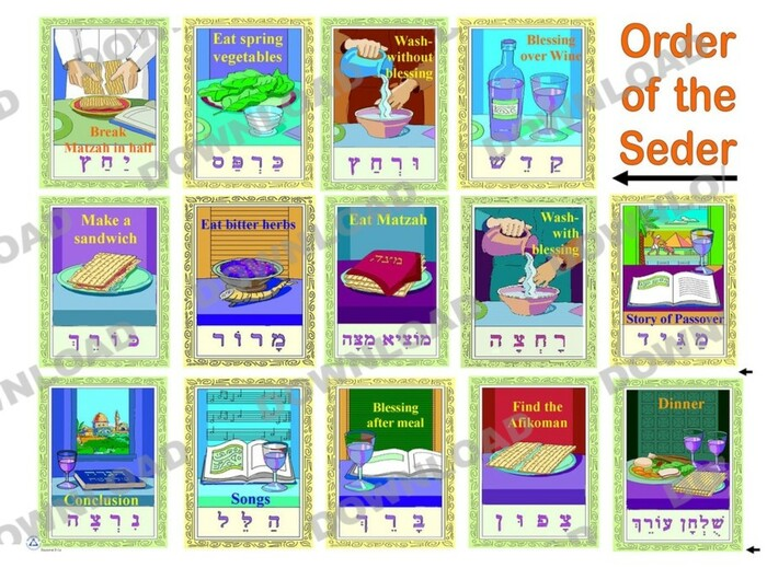 14 Seder Steps Poster 2 (a downloadable item)