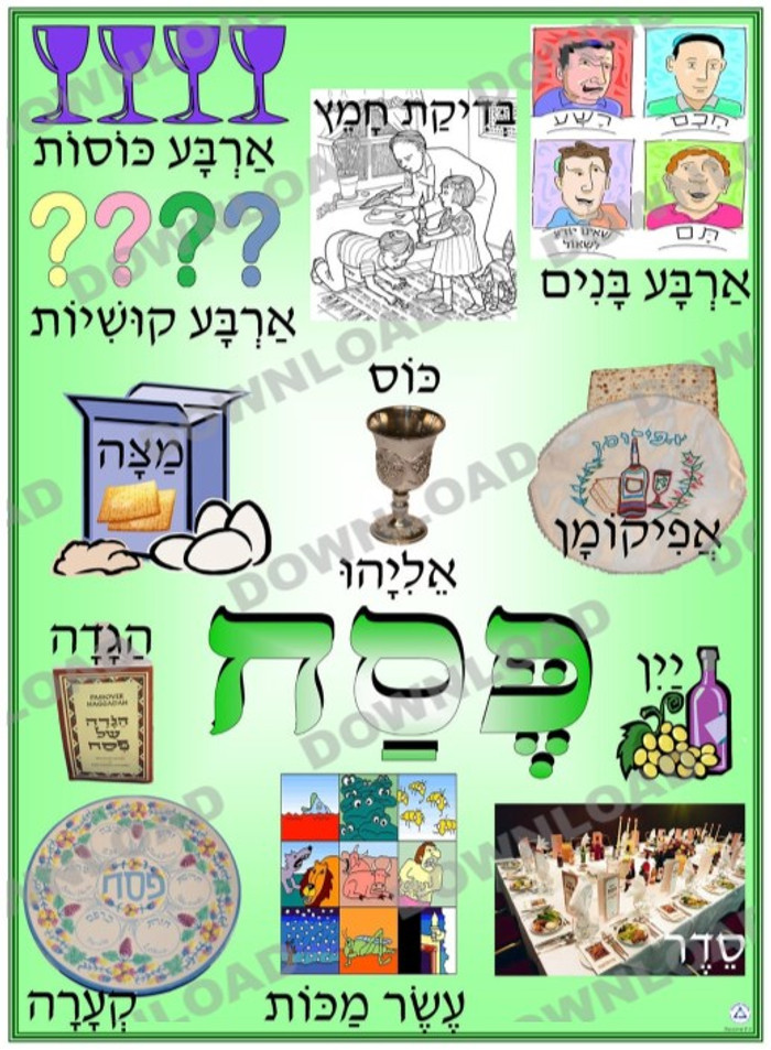 Pesach Symbols Poster (a downloadable item)