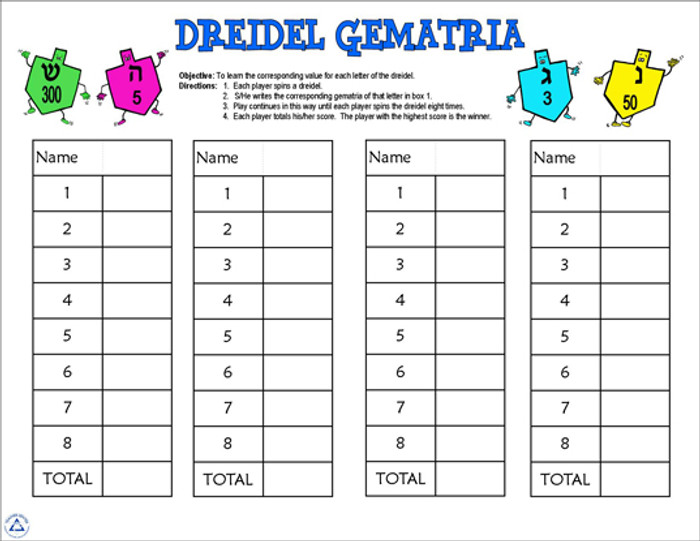 Dreidel Gematria