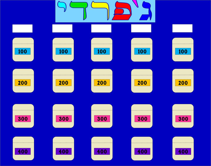 Hanukkah Jeopardy