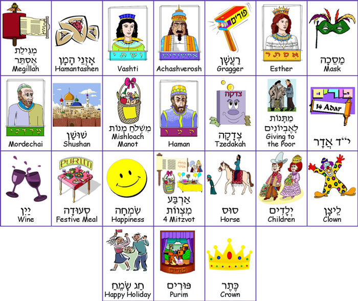 Purim Guess Who?
