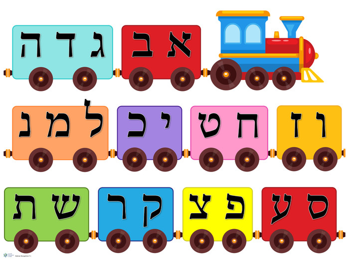 Alef Bet Train Poster