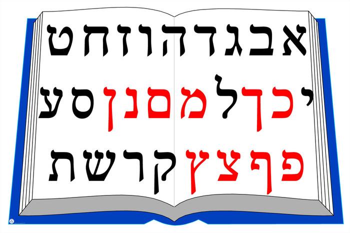Alef Bet Book Poster