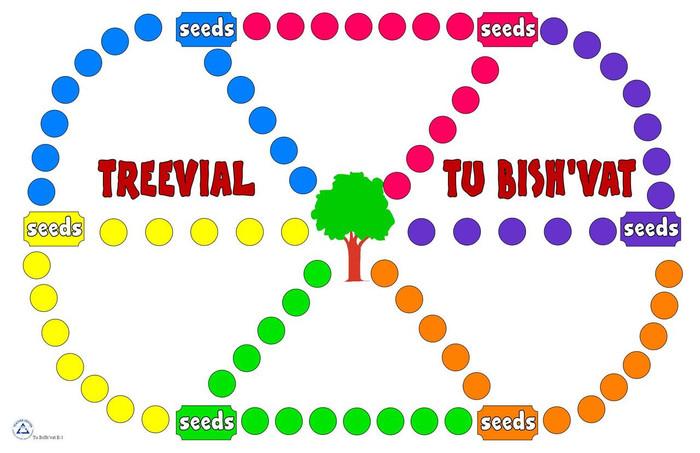 Treevial Tu BiSh'vat