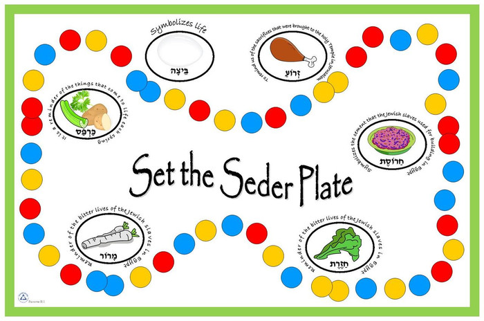 Set the Seder Plate