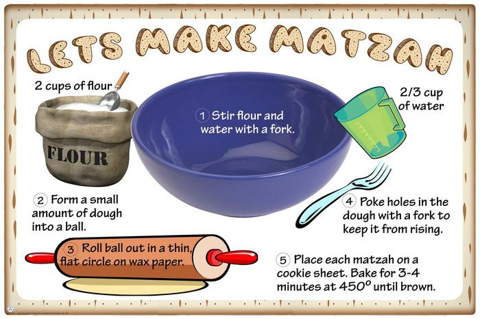 Let's Make Matzah Poster