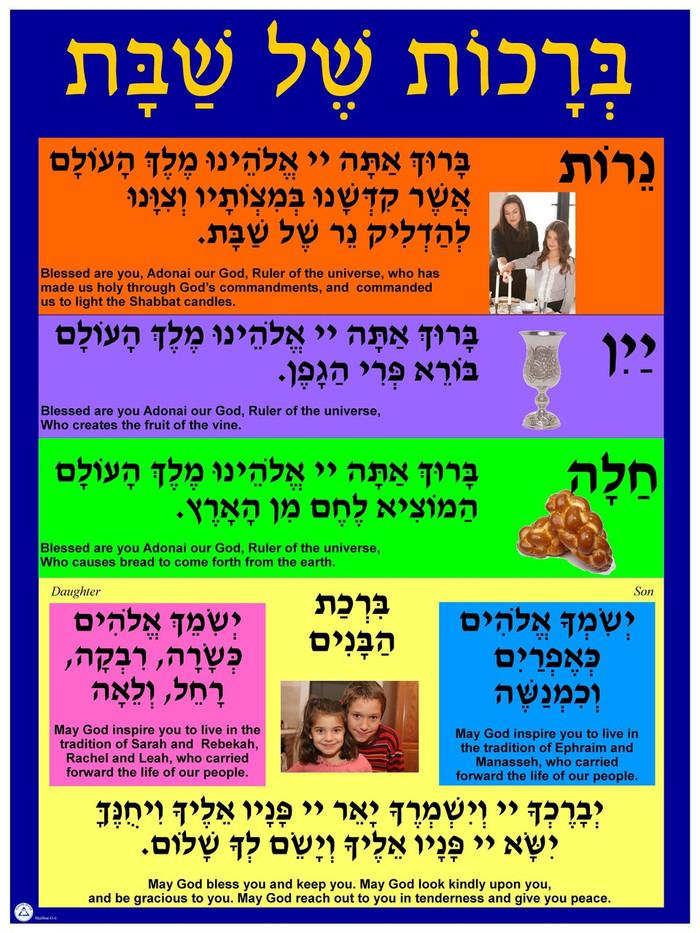 Shabbat Brachot Poster