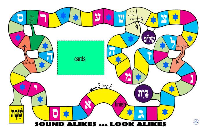 Sound Alikes/Look Alikes Game