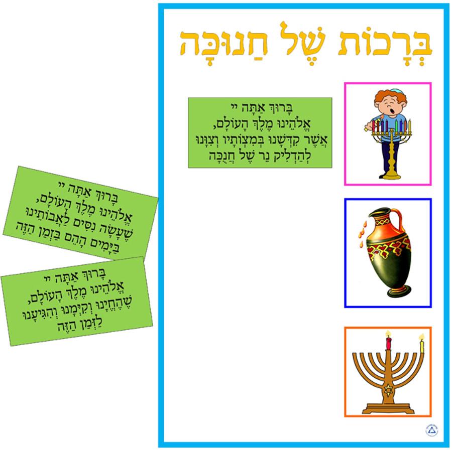 Brachot Shel Hanukkah