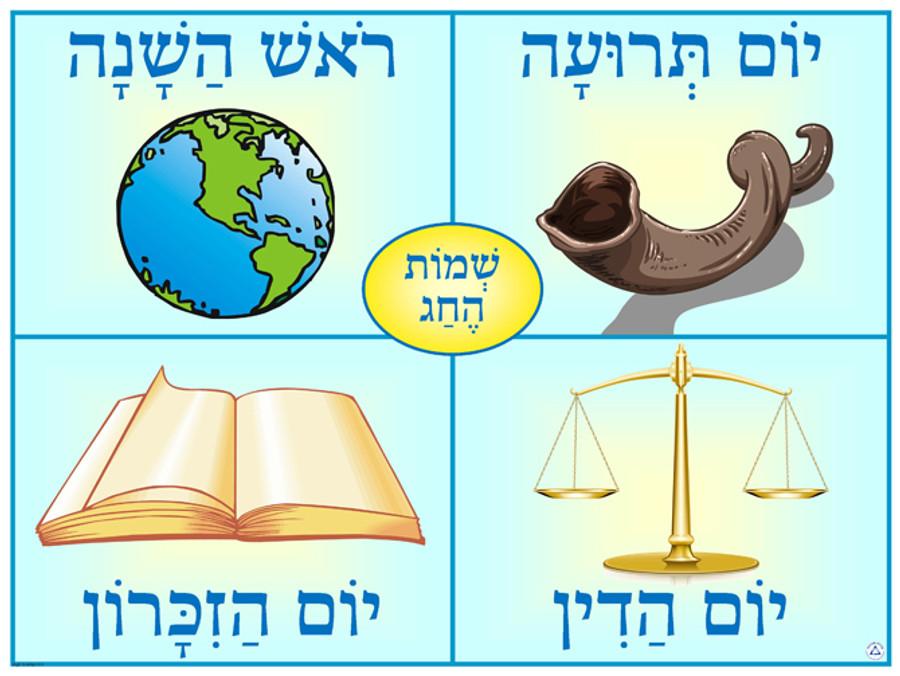 Names of Rosh Hashanah Poster