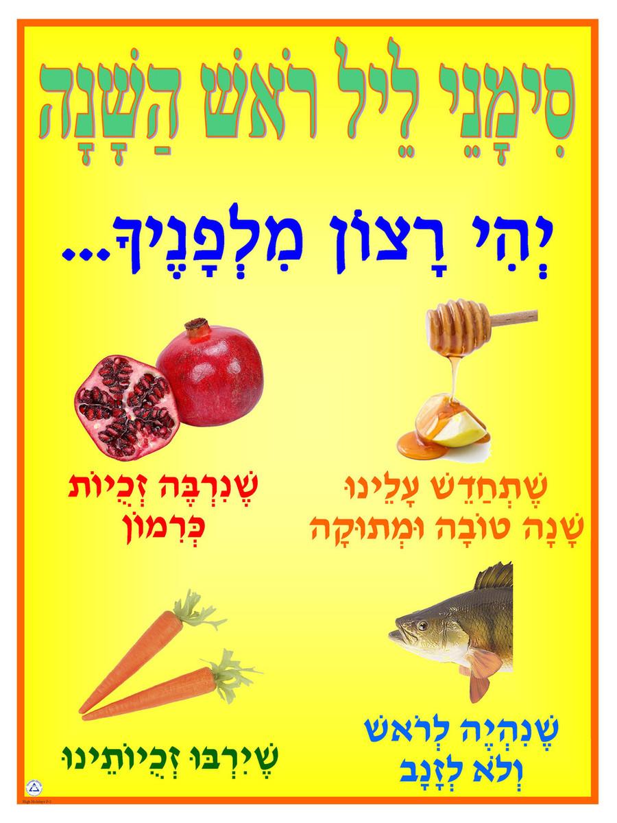 Simanim Shel Rosh Hashana Poster