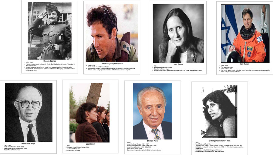 Famous Israelis