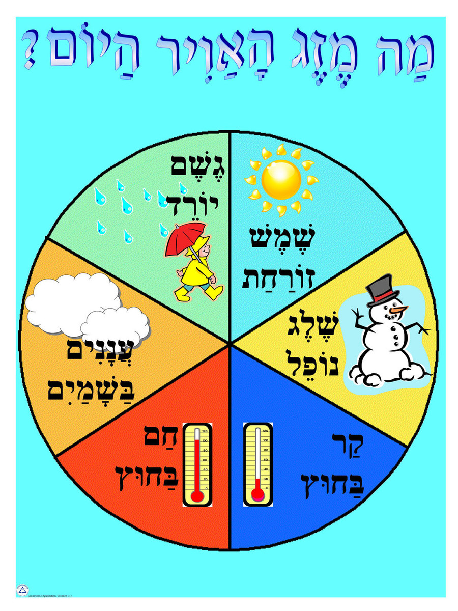 Mezeg Haavir Wheel Poster