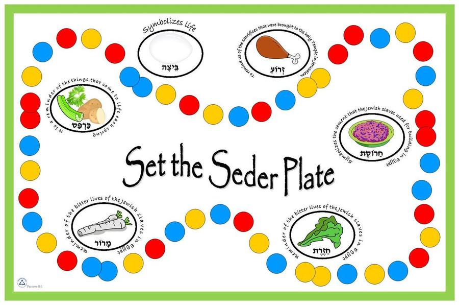 Set the Seder Plate