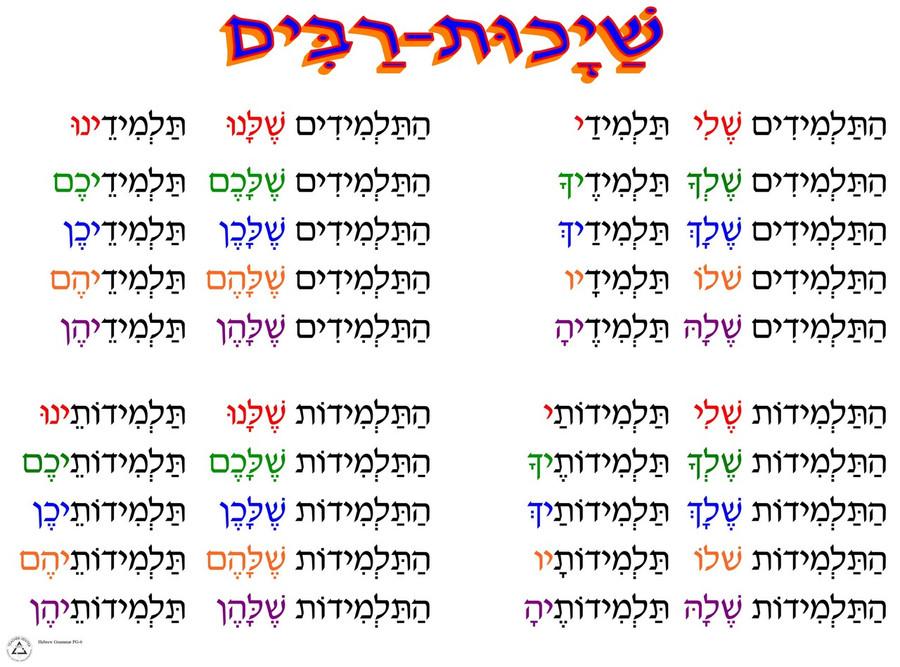 Shayachut Rabim Grammar Poster