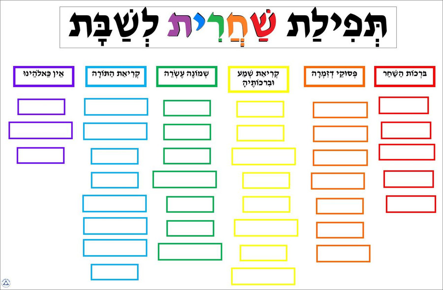Structure of Shabbat Shachrit Service