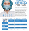 Surgical Disposable Face Mask - ASTM Level 1, 2, and 3