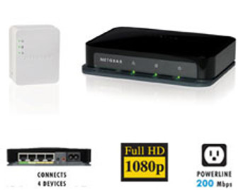 HOME THEATRE INTERNET CONNECTION KIT