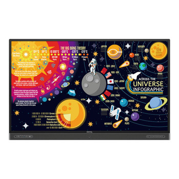 BenQ 75 Interactive Panel RP7502 OS UHD 3840X2160 20x Touch Anti-Glare 400CD/M Android