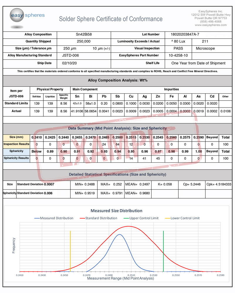 sample-cert-sn42bi58.jpg