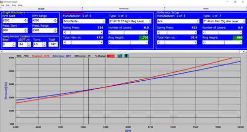 Applied Physics Clutch Software