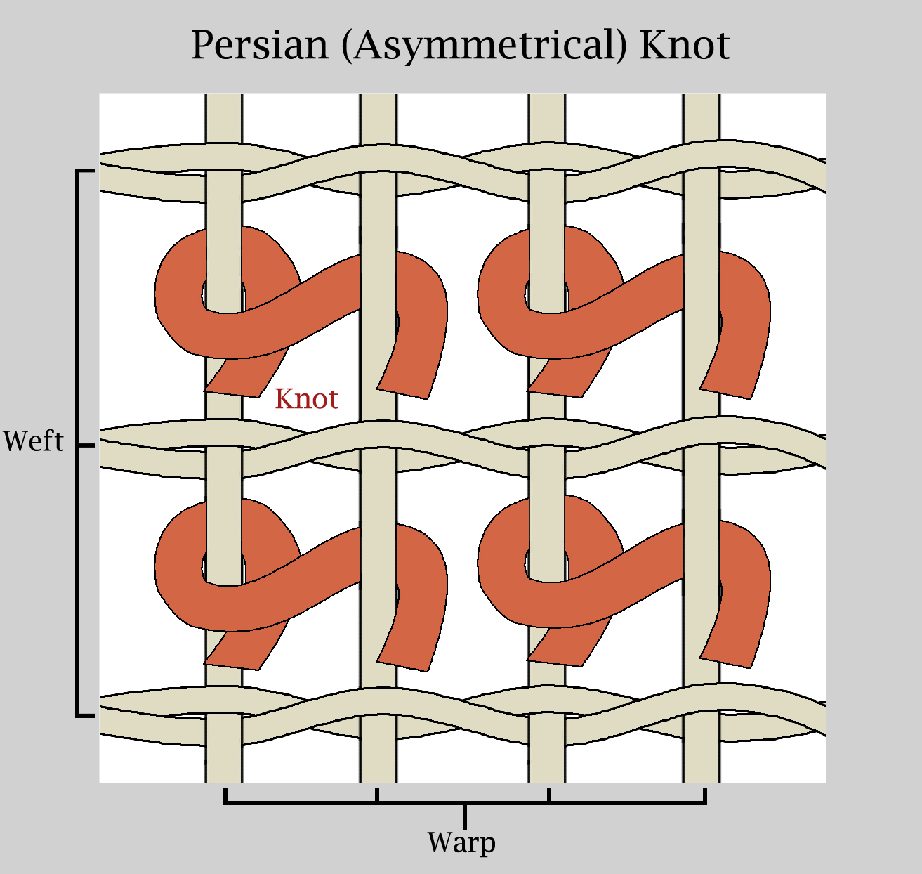 persian-knot-example-with-labels.jpg