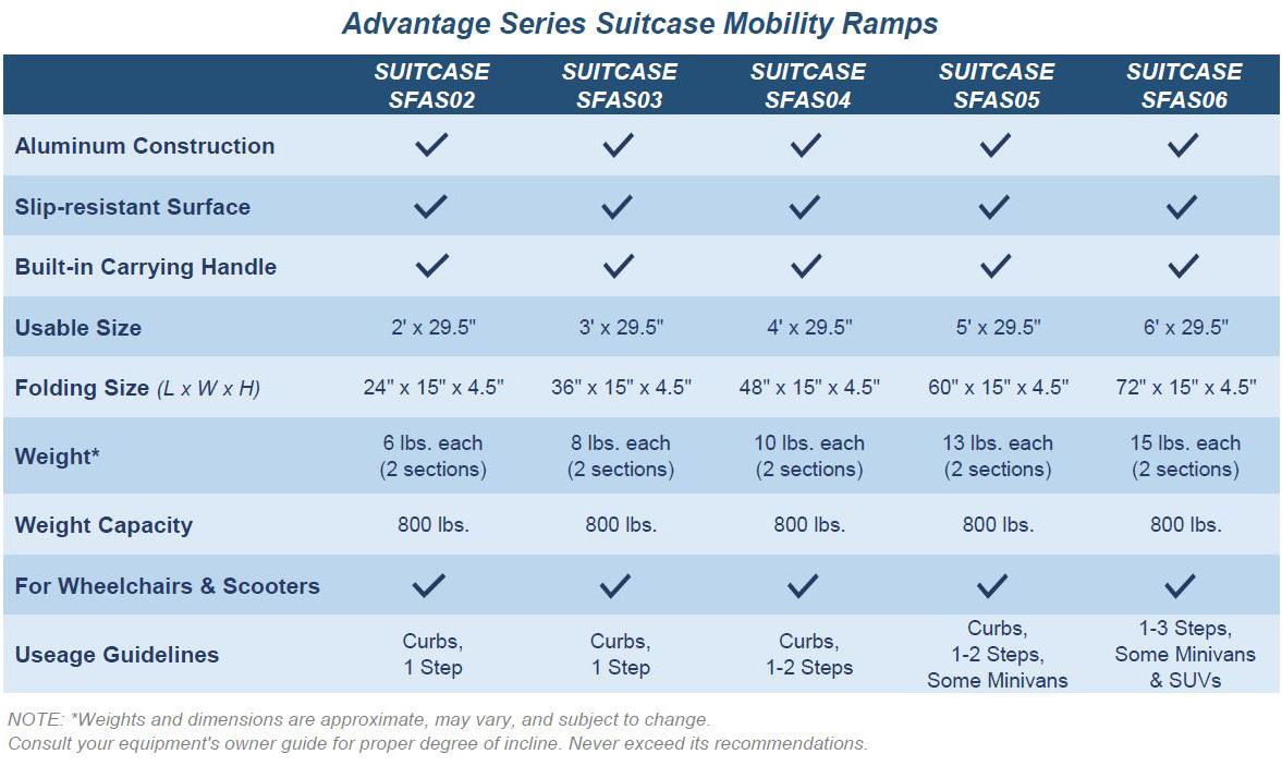 advantage-series-specs-chart.jpg